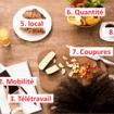 COVID-19: Les 7nouvelles tendances chez les consommateurs-citoyens