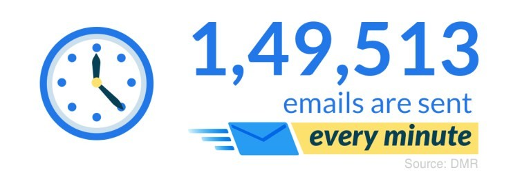 email marketing 01