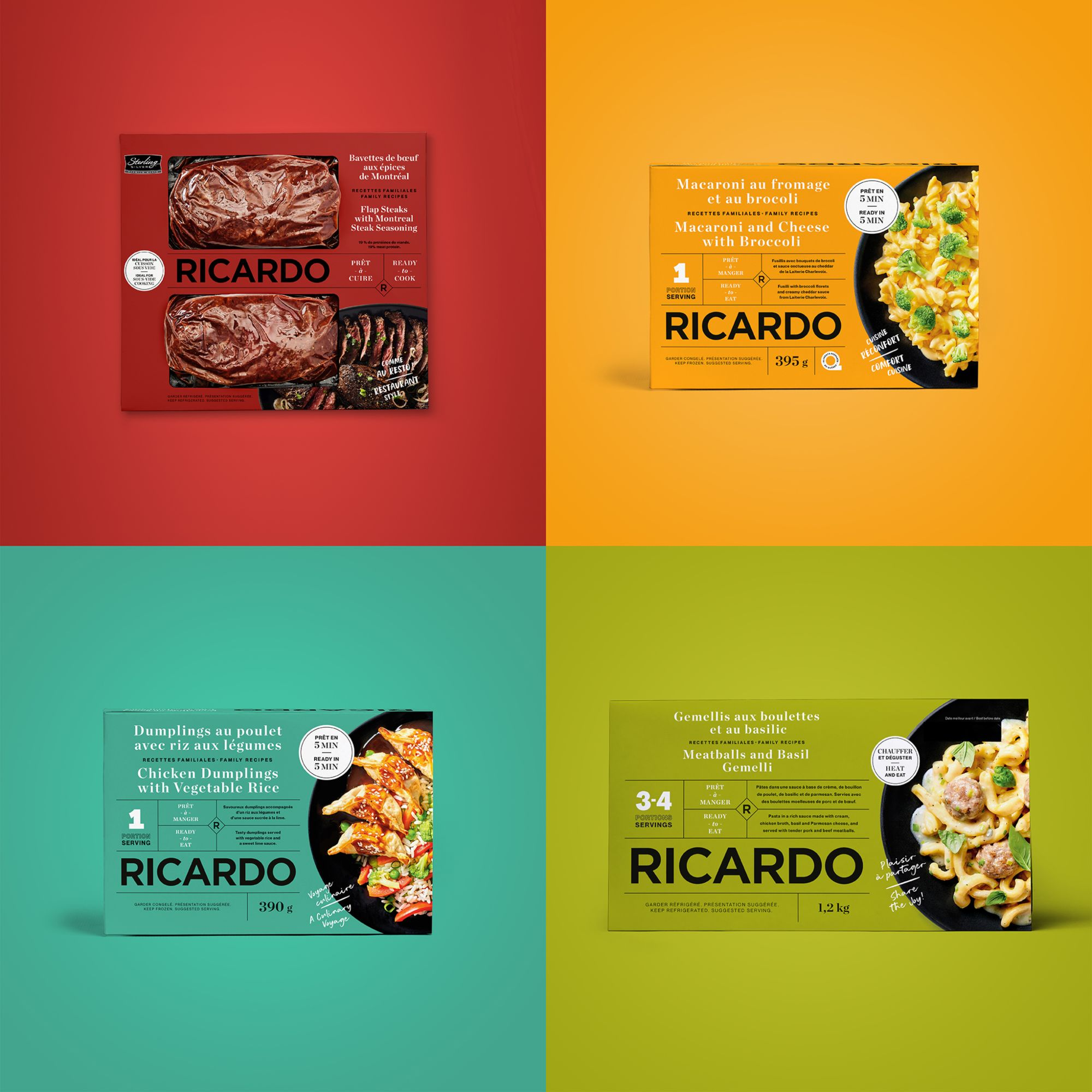 Ricardo 3