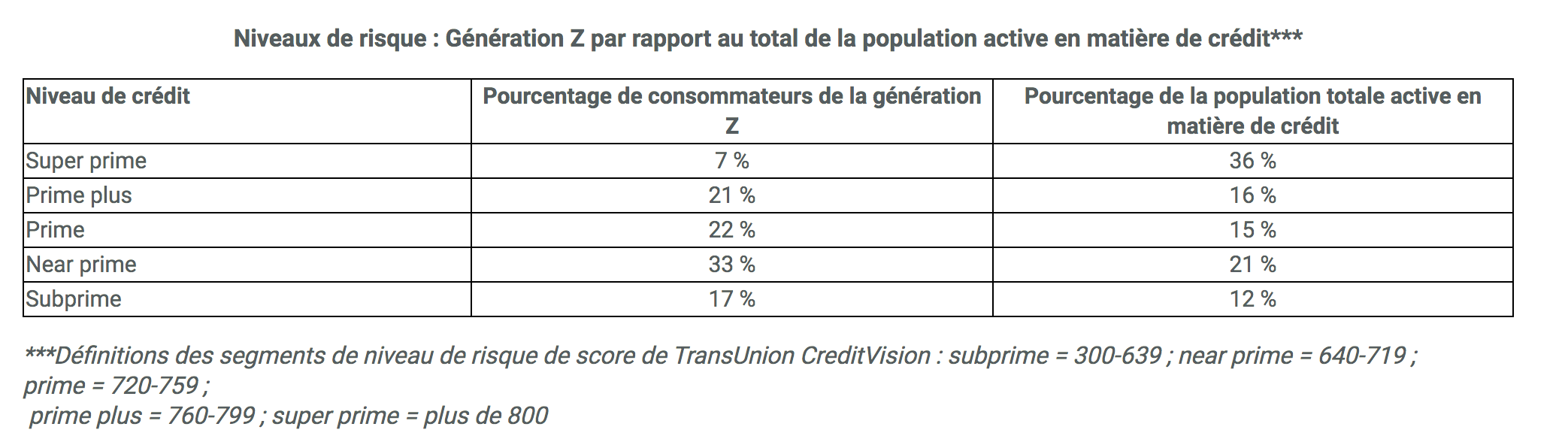 TransUnion Canada 2