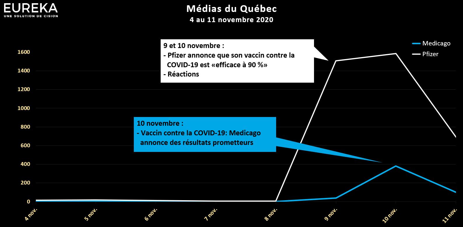 Mesure Media 1