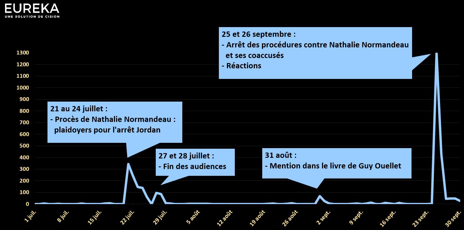 Nathalie Normandeau 2