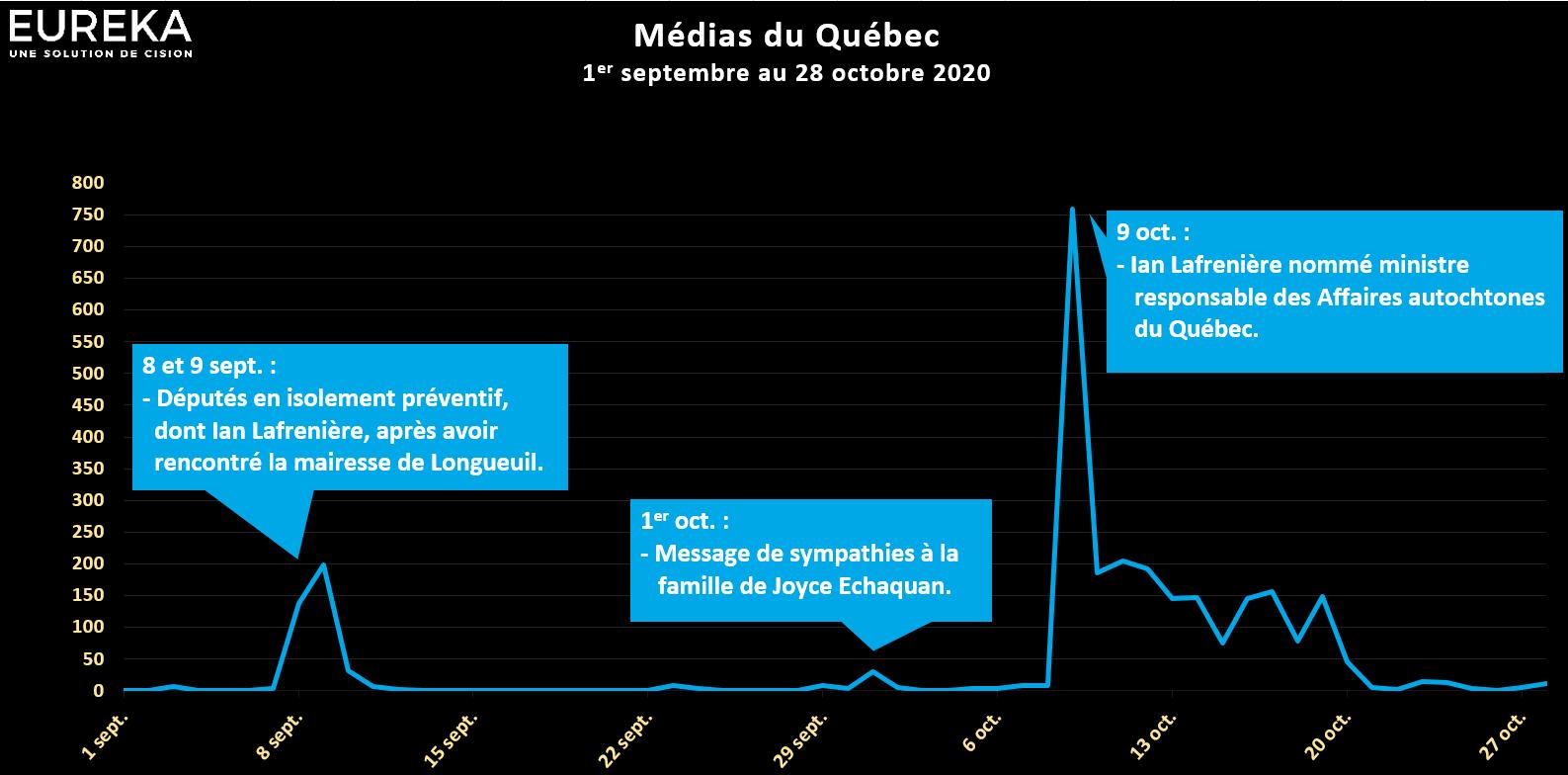 Mesure Media 2