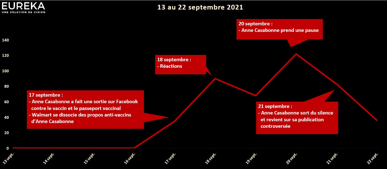 Anne Casabonne 4