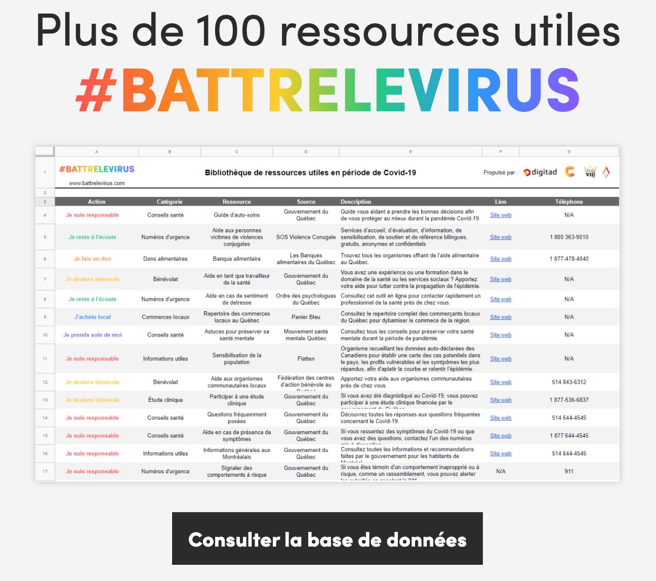battrelevirus 2