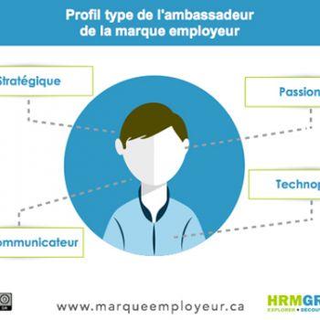 Bâtissez un réseau d'ambassadeurs pour votre marque employeur